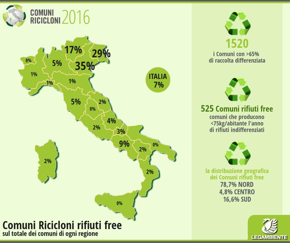 slide_comuni_ricicloni